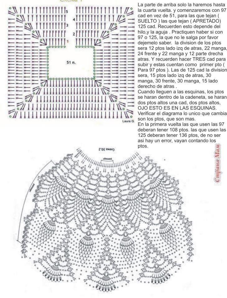 CROCHET DE ANTONIA: VESTIDO CROCHET DE NIÑA 3 -6-9-12 MESES ...