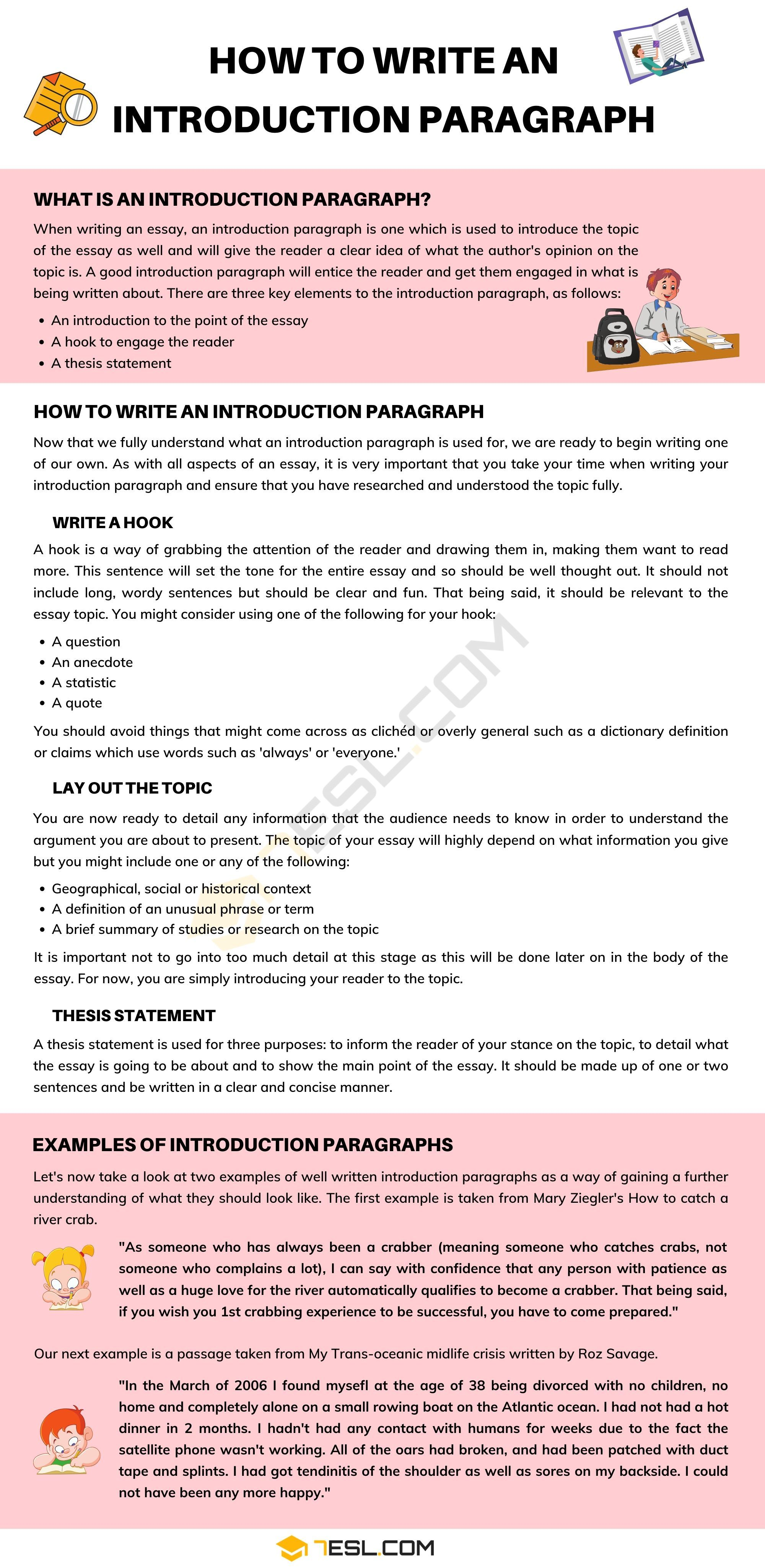 Help me write a introduction paragraph. How To Write Introduction