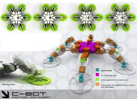Get Wall Climbing Robot Design Background