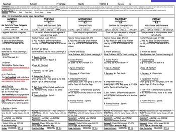 Envision Math 2 0 Topic 6 Grade 1 Lesson Plan Envision Math Math Lesson Plans Math 2