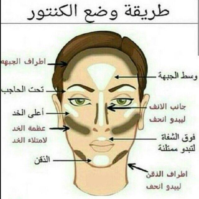 تميزي باطلالة رائعة من خلال وضع المكياج بطريقة صحيحة مكياج أناقة جمال مكياجي دنيا امرأة كوي Beauty Makeup Tutorial Learn Makeup Contour Makeup Tutorial