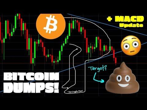 Cryptocurrency news price drop