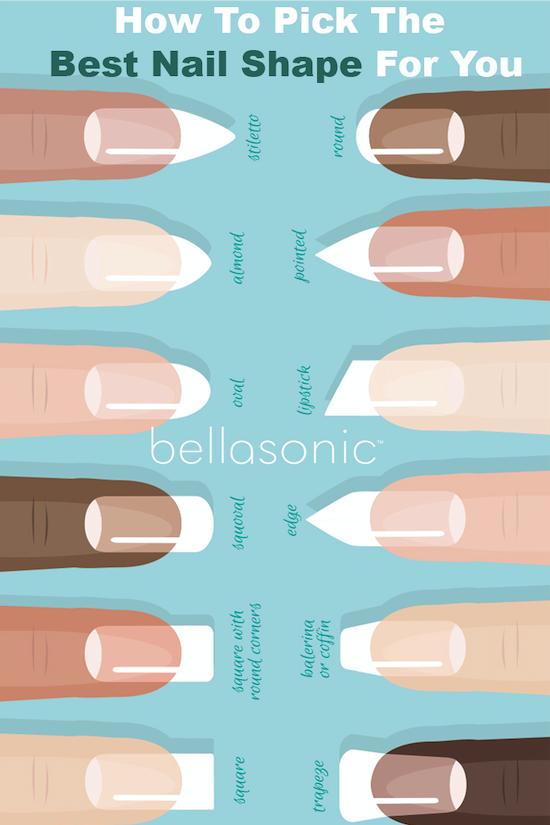 Pin On Bellasonic Beauty