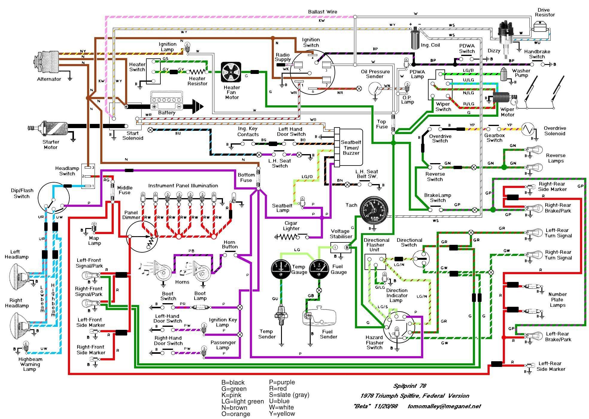 DIAGRAM] Wiring Diagrams Triumph Tr3a FULL Version HD Quality Triumph Tr3a  - ASPOSEDIAGRAM.AGORASUP.FRAgora Sup