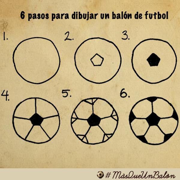 6 pasos para dibujar un bal n de f tbol ballmaking pintar pinterest para dibujar dibujar - Pasos para pintar ...