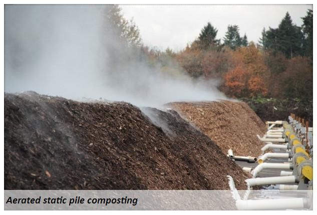 Aerated Static Pile Composting Composting Methods Compost