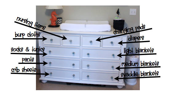 Organizing The Nursery Dresser Changing Table Organization