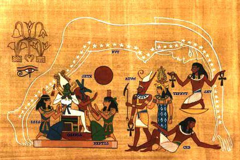 Мифы Древнего Египта | Египетская мифология, Античность ...