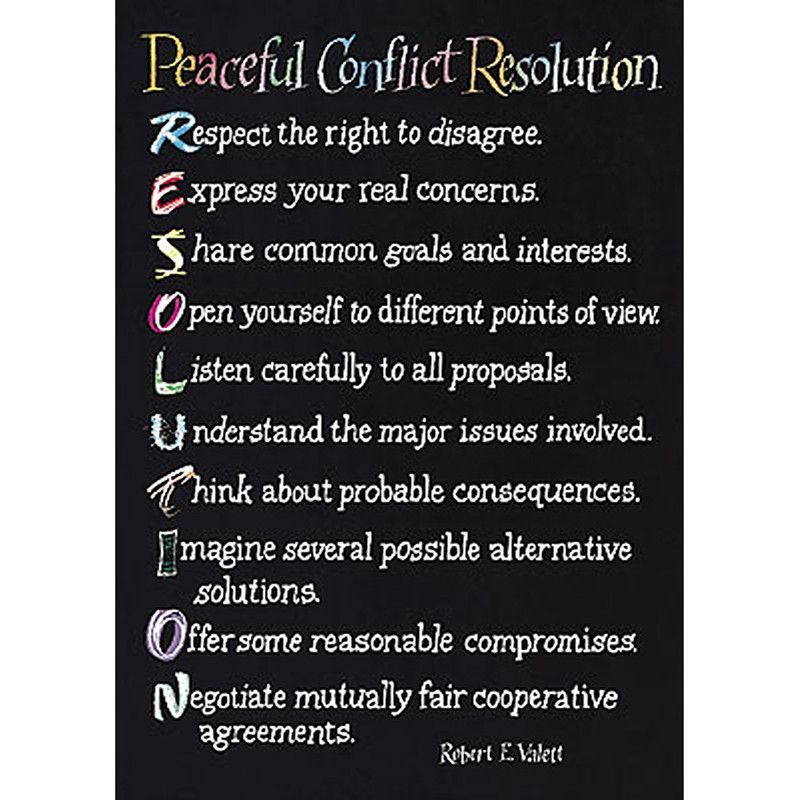 Poster Peaceful Conflict Resolution Conflict Resolution