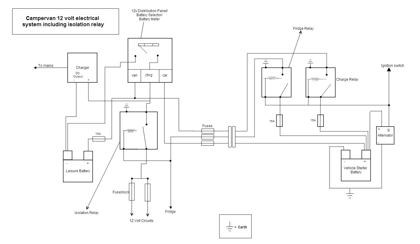 ... battery 12 volt electrical system. campervan electrical diagram