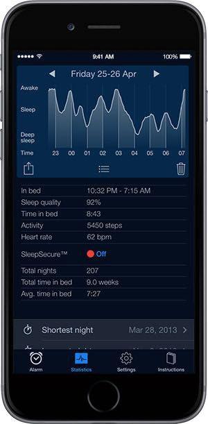 Sleep Cycle Alarm Clock App .99 and it wakes you up at