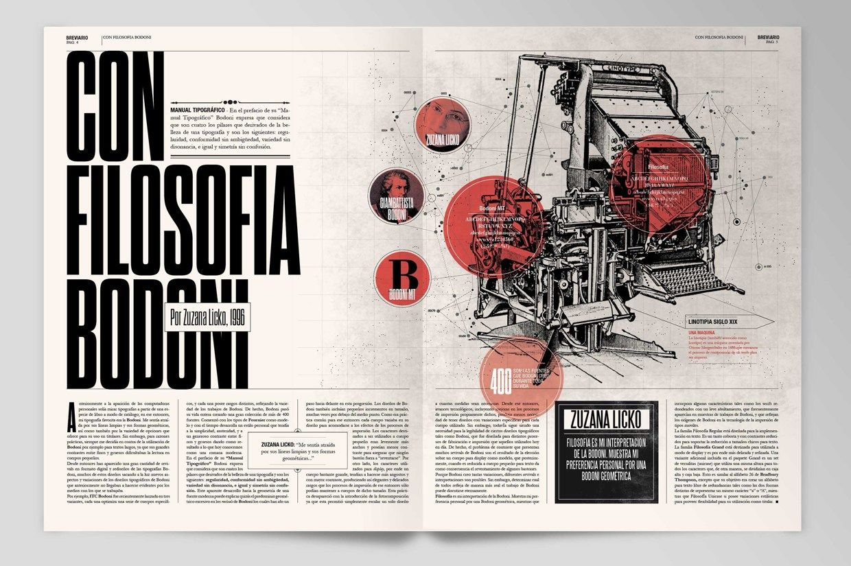 Breviario Magazine - Editorial Design #editoriallayout