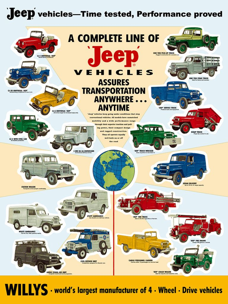 1956 Jeep Family Poster 18x24 Colors Lores Willys Jeep Willys