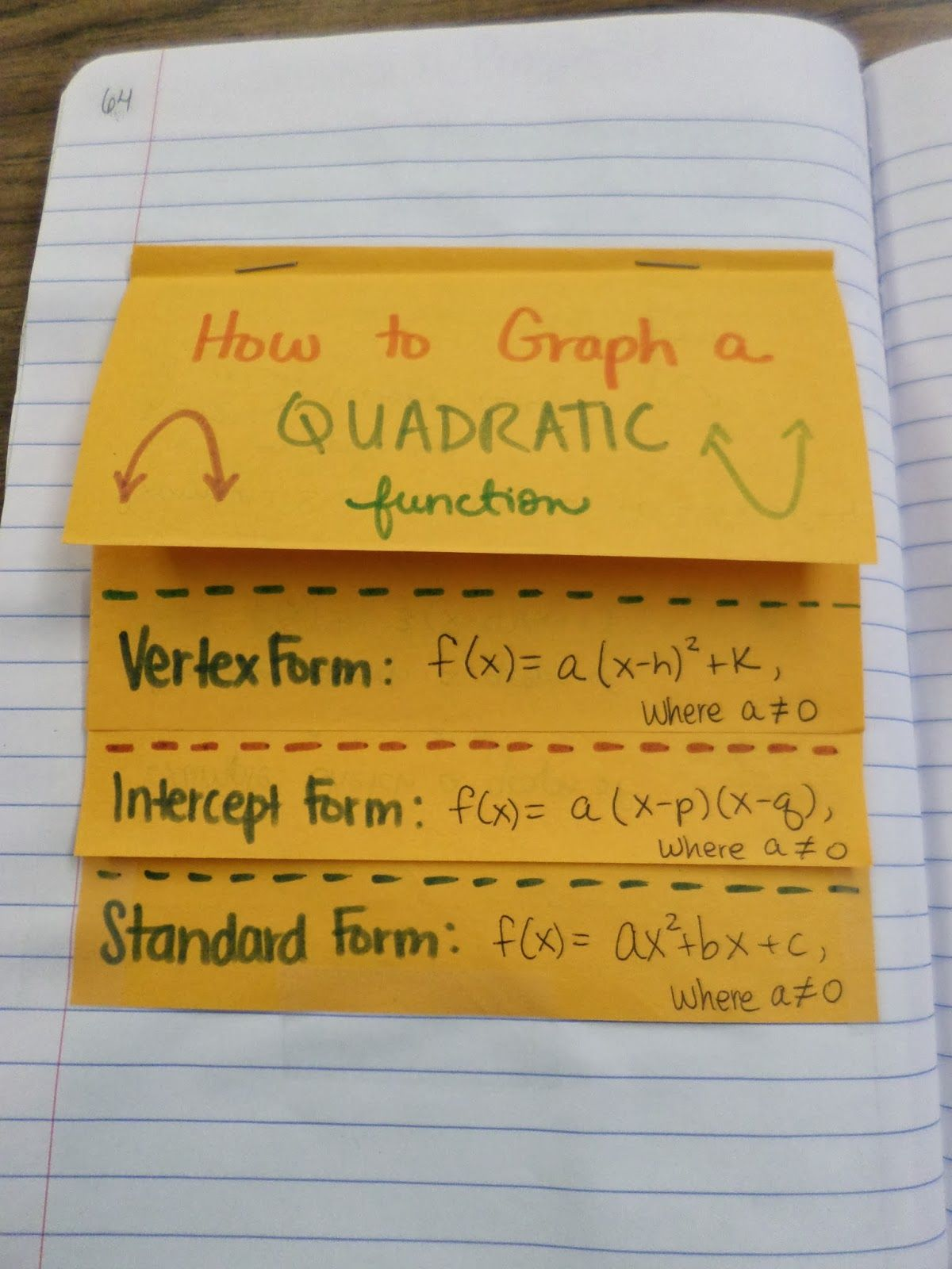 Math = Love: Different Forms of a Quadratic Function - Foldable and ...