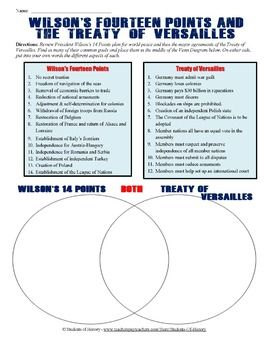 treaty of versailles and 14 points venn diagram. Black Bedroom Furniture Sets. Home Design Ideas