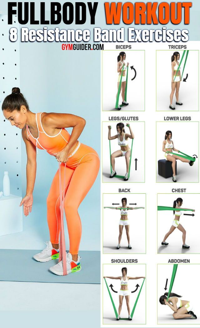 Total-Body Toning Band Workout You Can Do Anywhere With a Resistance Band