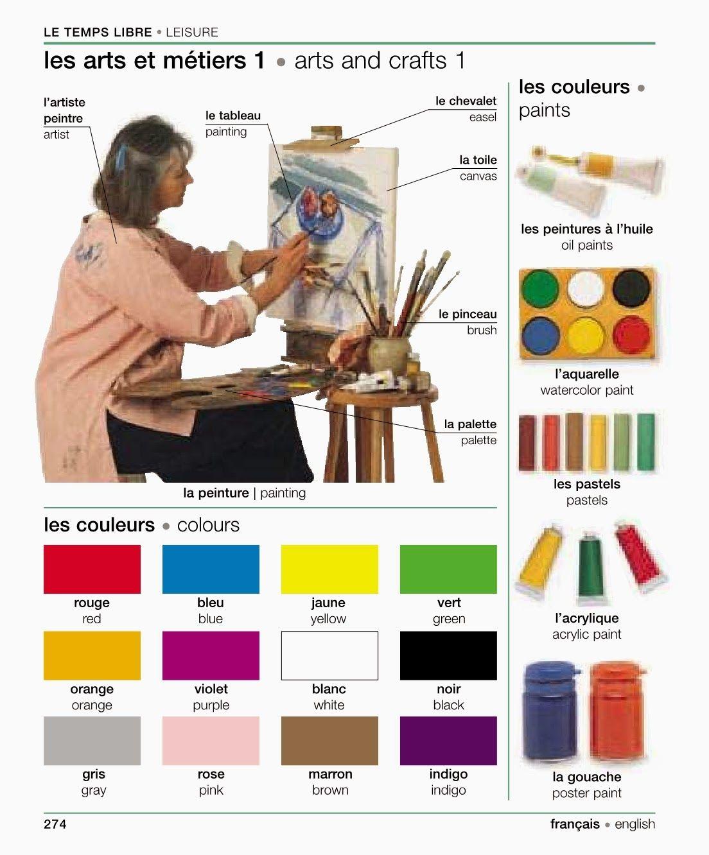 274 - Les arts et métiers : la peinture 1/4