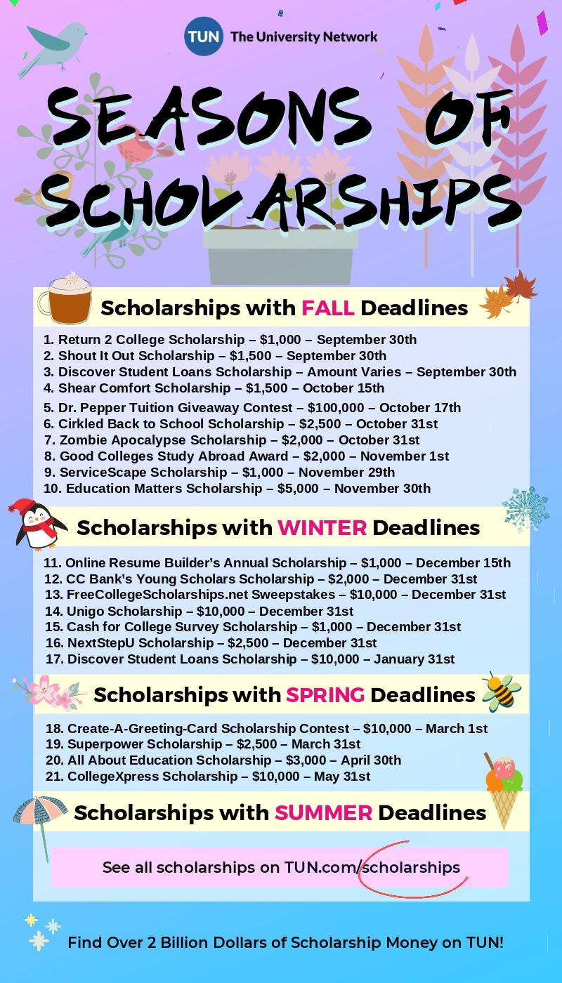 Find Over 2 Billion Dollars Of Scholarship Money On Tun S Scholarship Engine Video Scholarships Scholarships For College College Money
