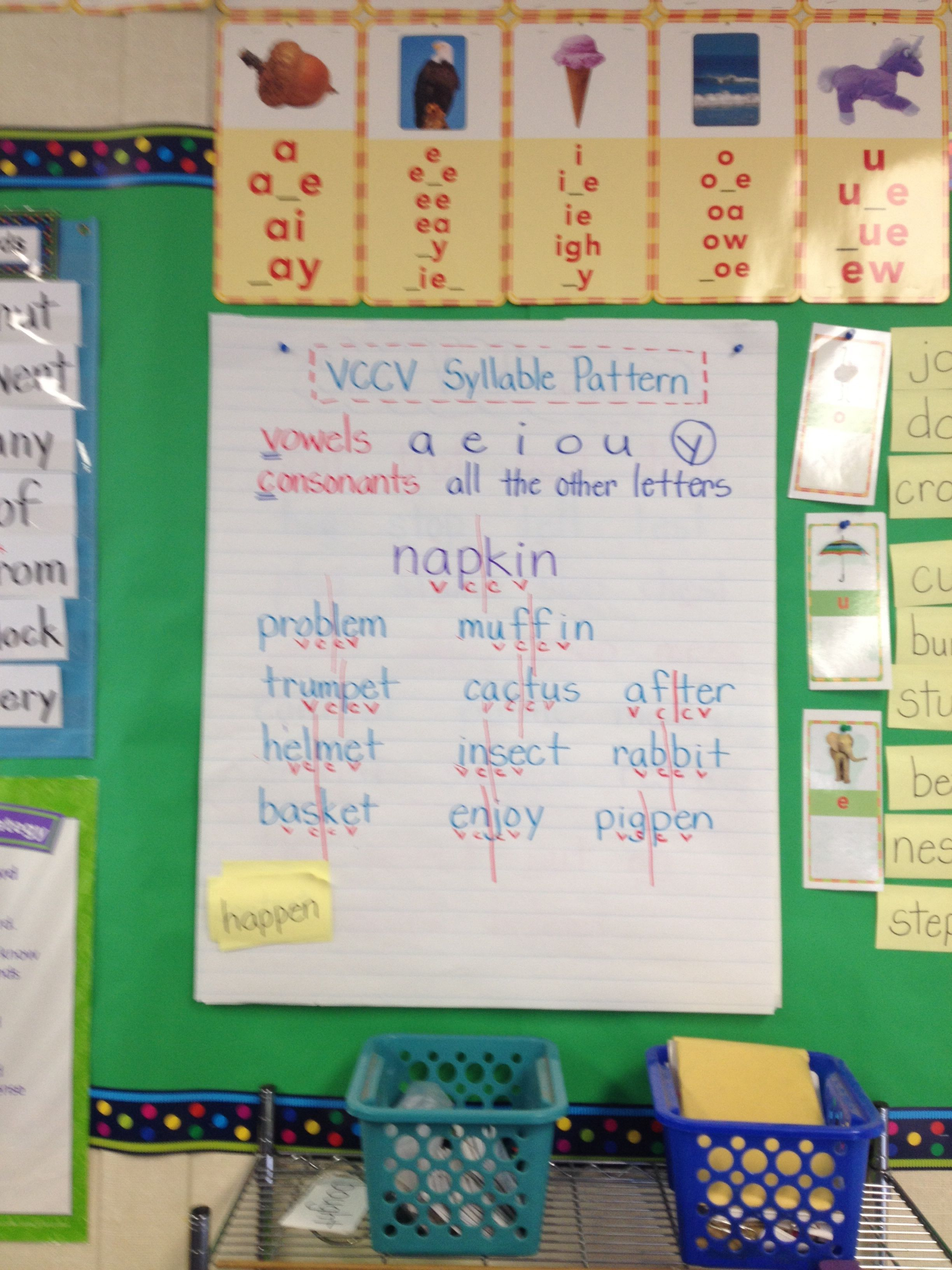Vccv syllables Phonics chart, Syllables anchor charts