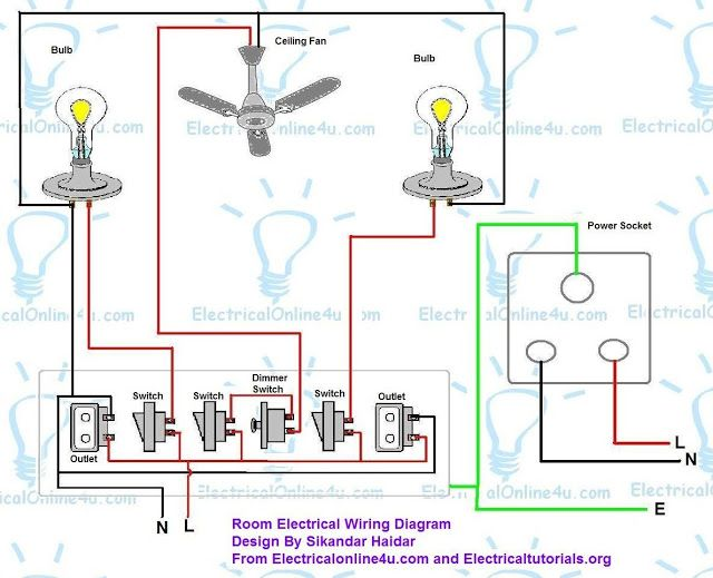 how to wire a room room wiring diagram edson pinterest rh pinterest com House Electrical Wiring Diagrams Bedroom Wiring-Diagram