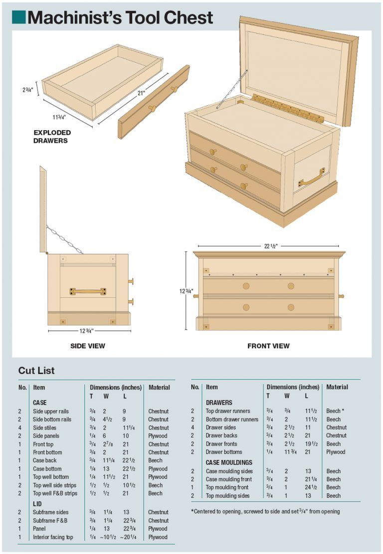 Lumpy Woodwork Business woodworkingwiki