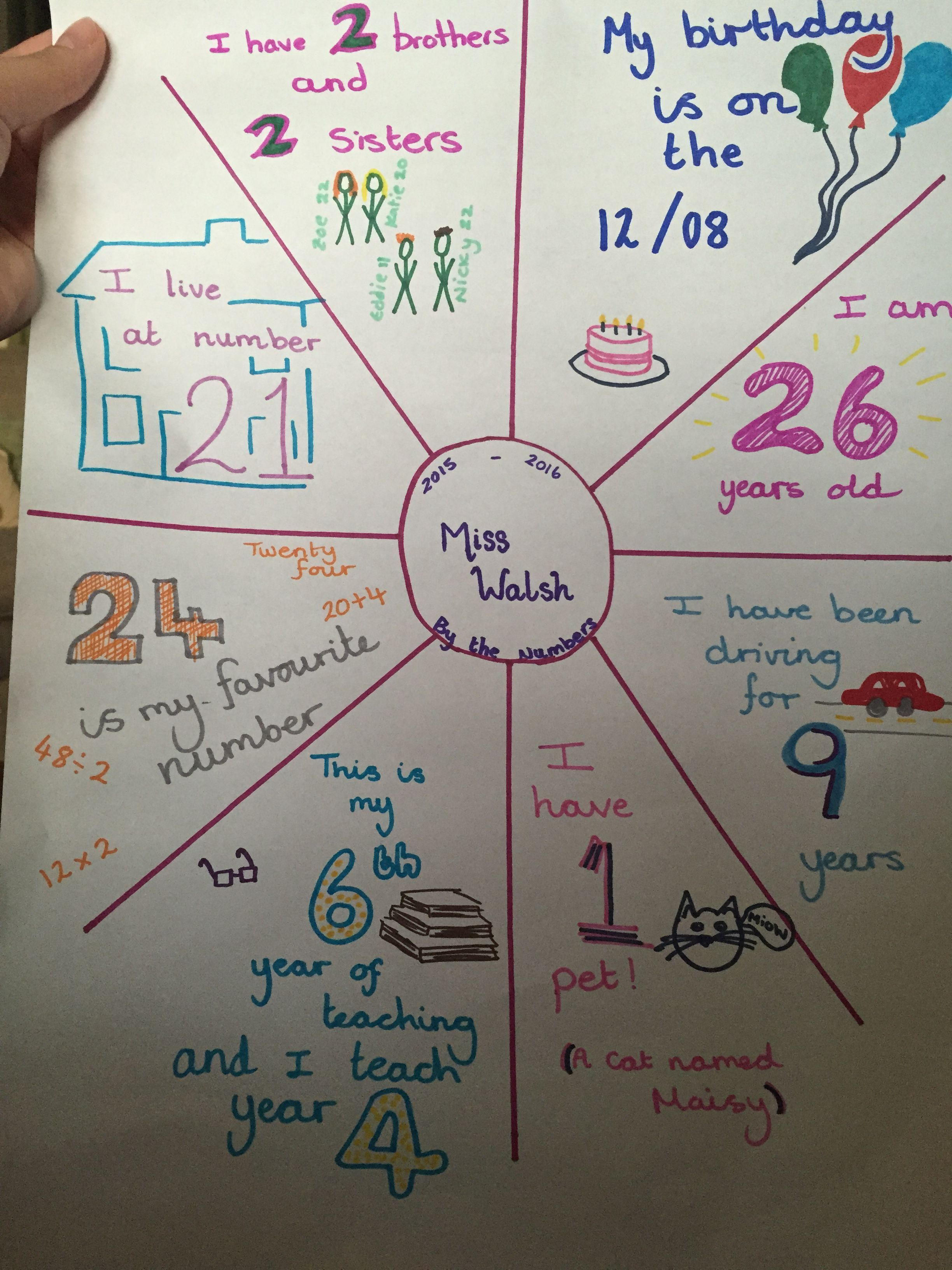 My Life In Numbers Activity