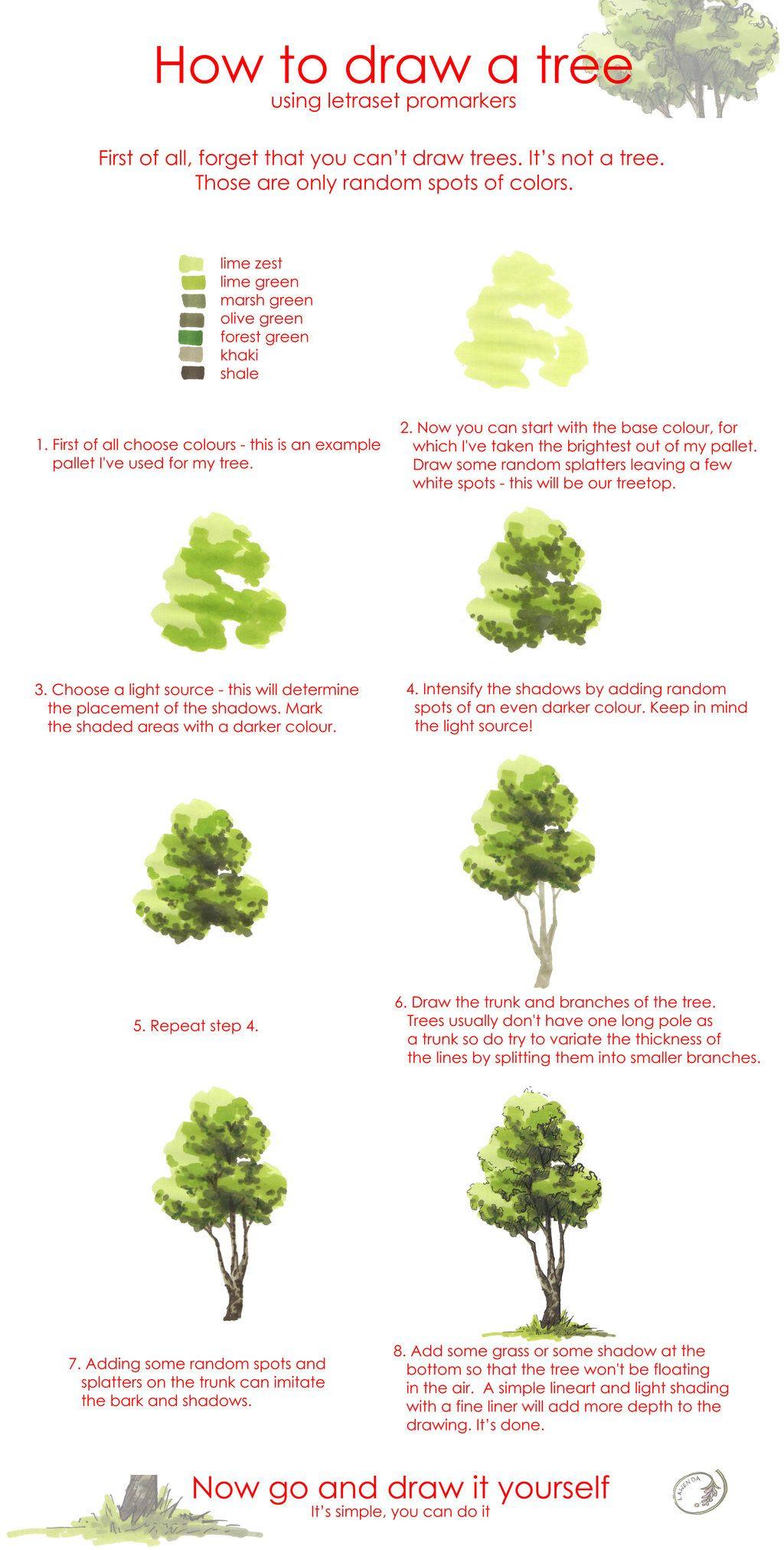 Tree Drawing Tutorial Baum Anleitung Zeichenvorlagen