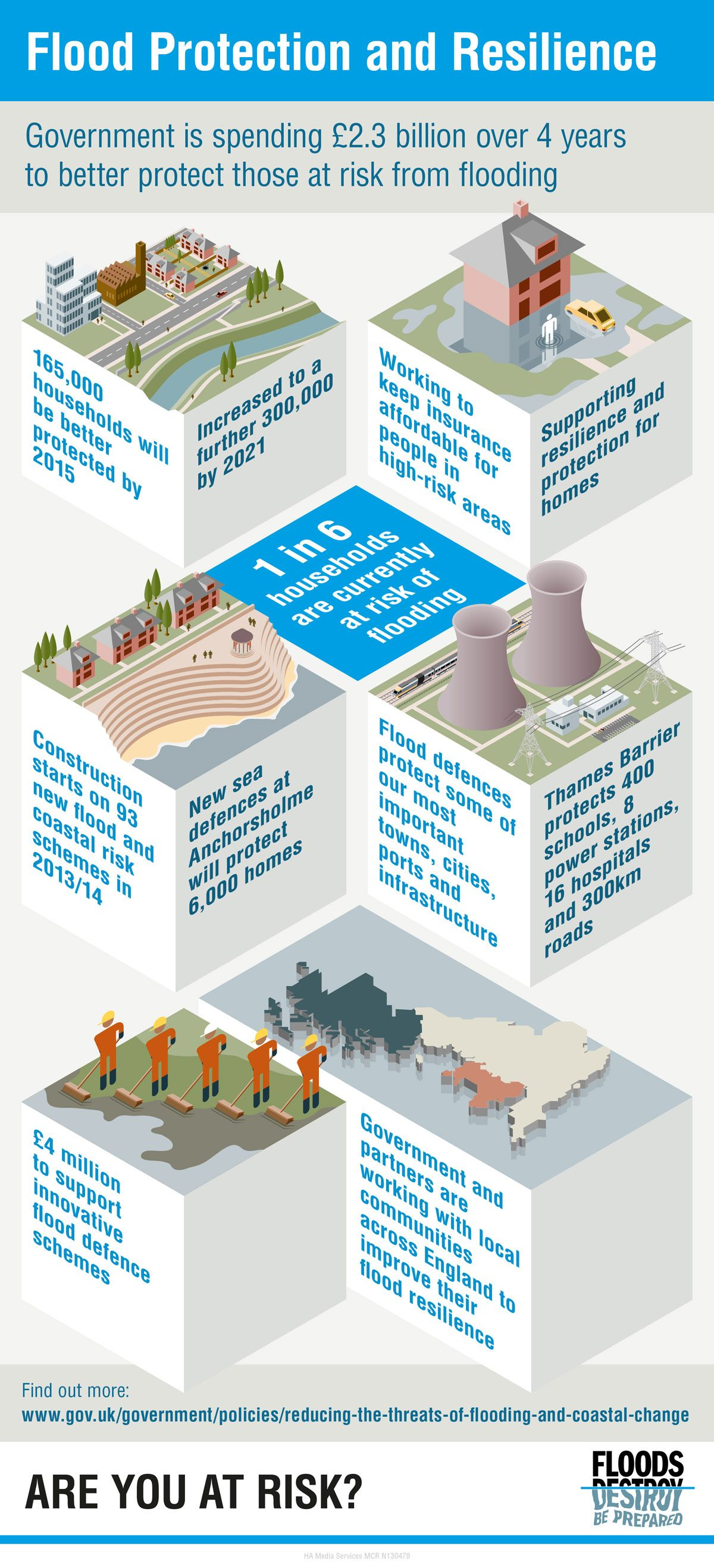 Flood protection and resilience understanding uk flood