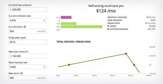 Use this refinance calculator to see if you could save money by