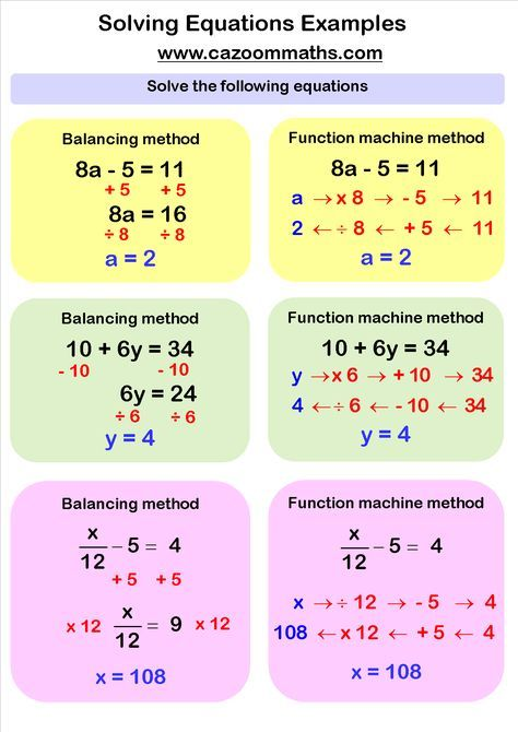 Solving Linear Equations Worksheets Pdf Equation Solving