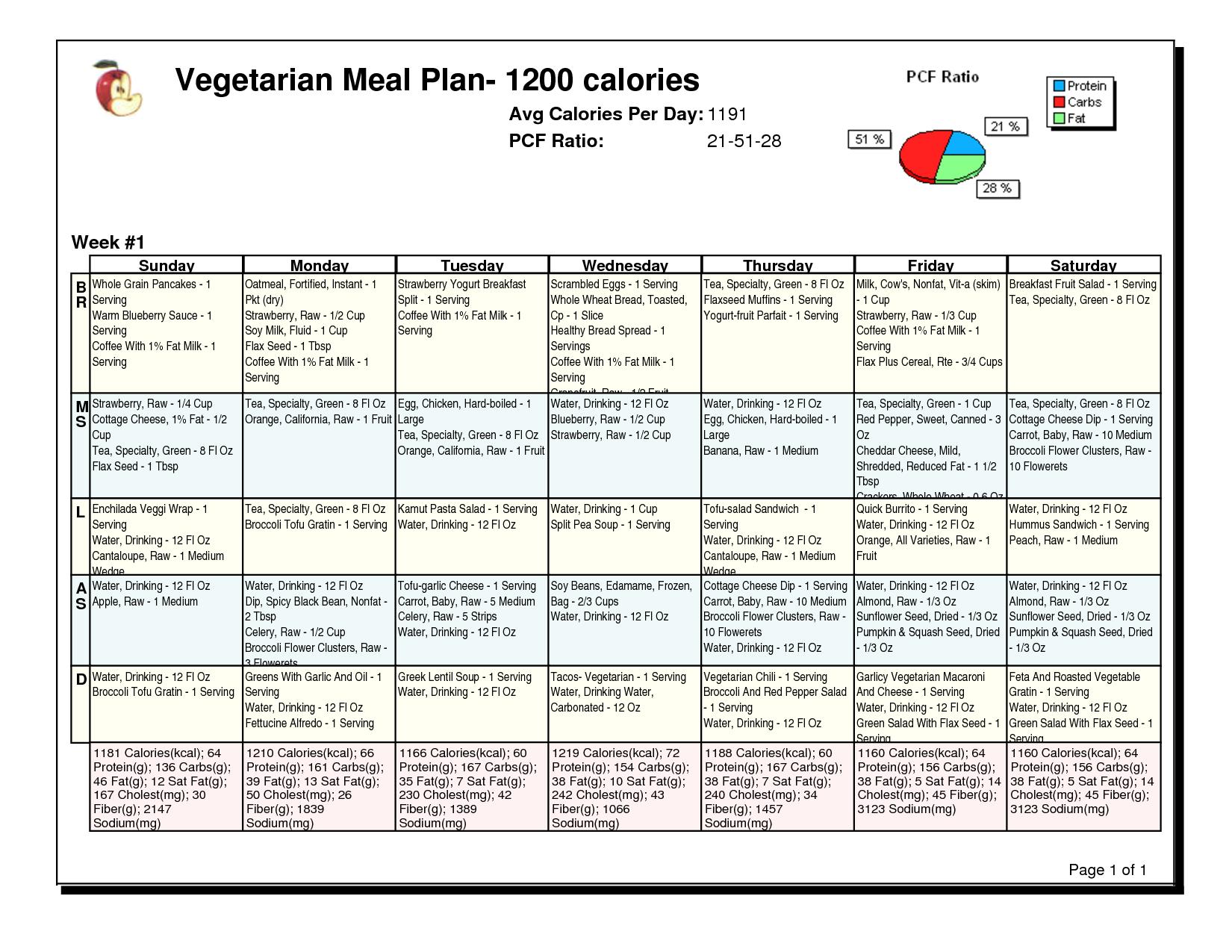 Pin On 1200 Calories Diet Plan Vegetarian