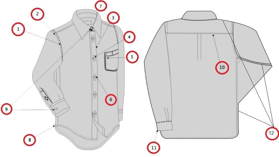 Оборудование для пошива мужских сорочек (рубашек)