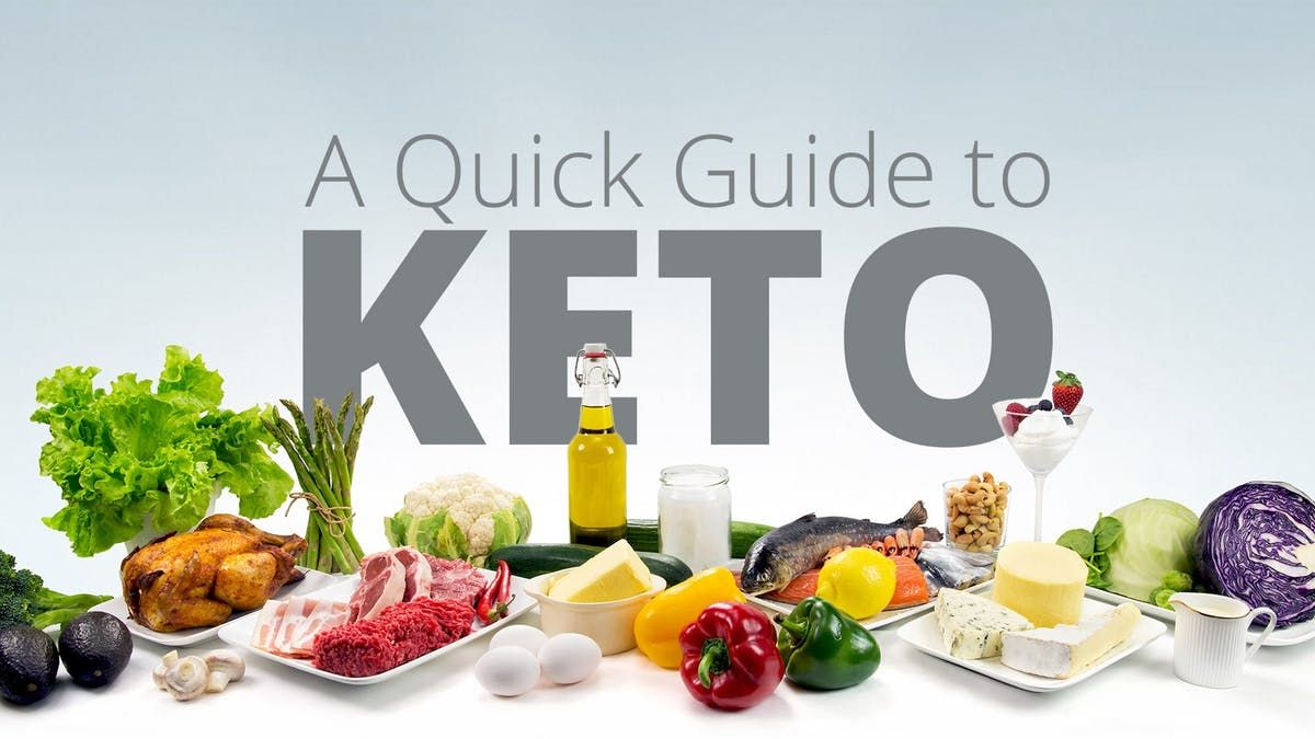 How To Shop For Low Carb Or Keto Extras Online Diet Doctor Low Carbohydrate Diet Ketogenic Diet For Beginners Diet Recipes