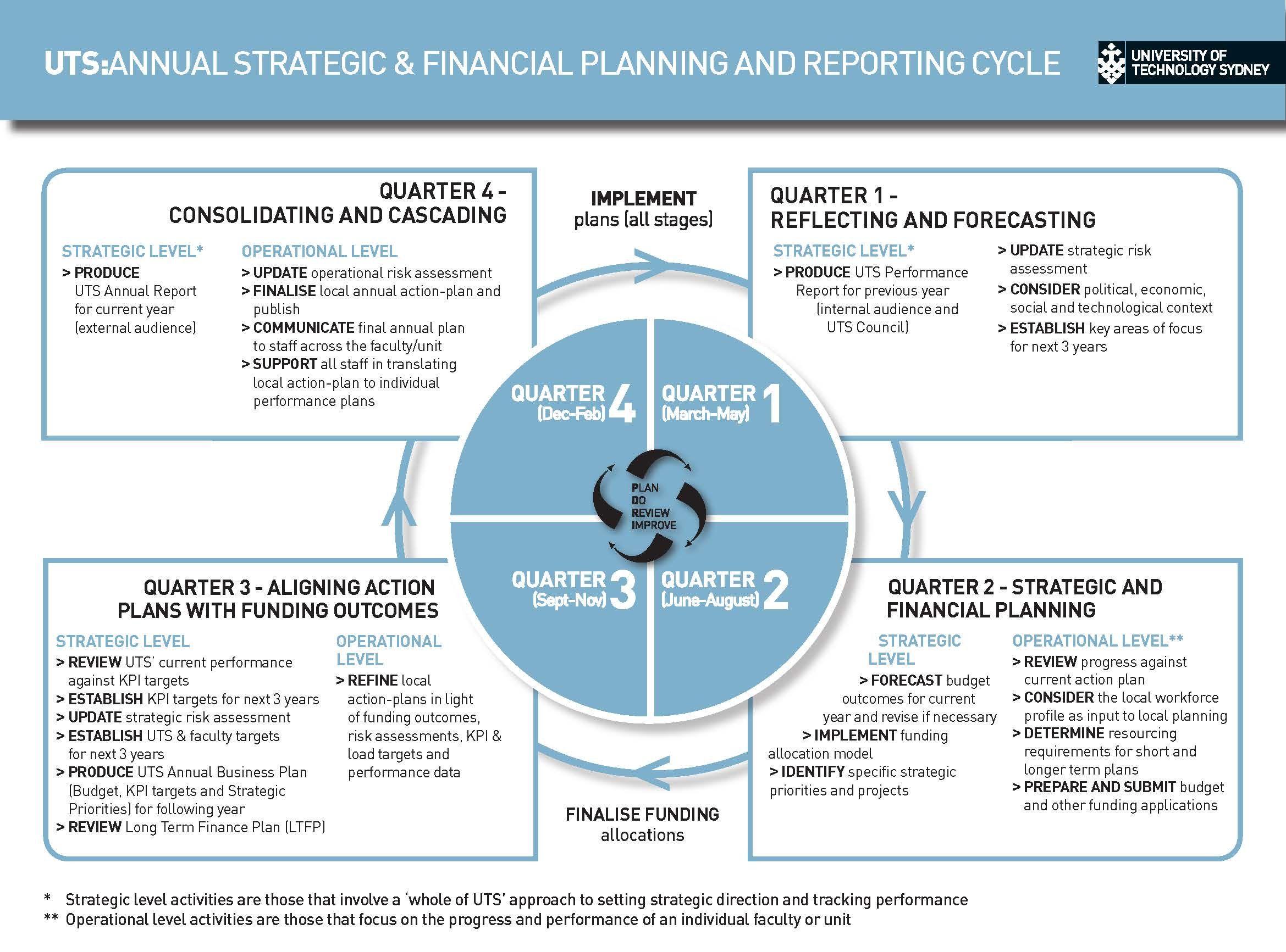 Cupa business plan