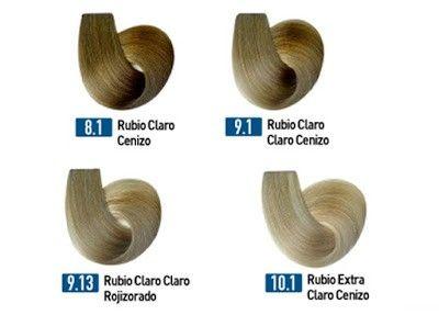 Tonos De Rubio Carta De Colores Tipos De Rubio Para El Cabello Y Como Lograrlo Sin Errores