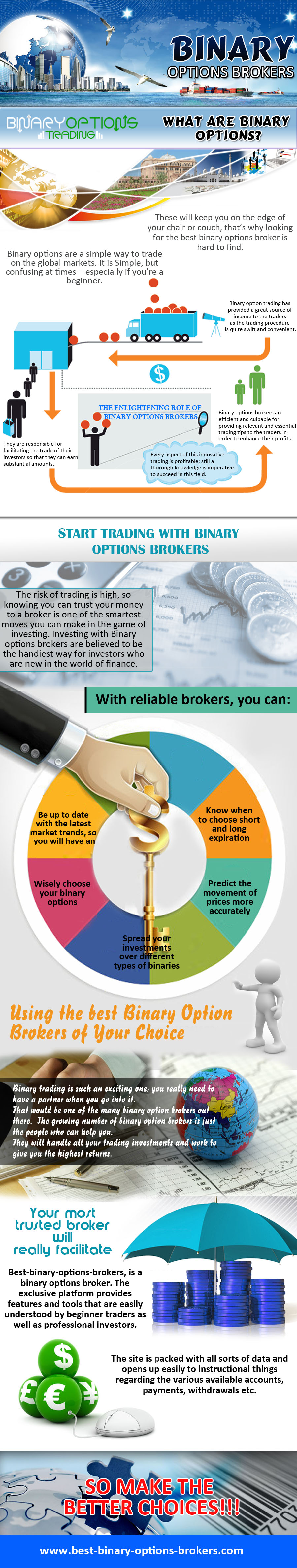 Best Binary Options Brokers - Highest Return and Demo Accounts for new Traders