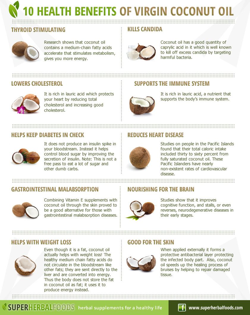 Pin On Coconut Oil