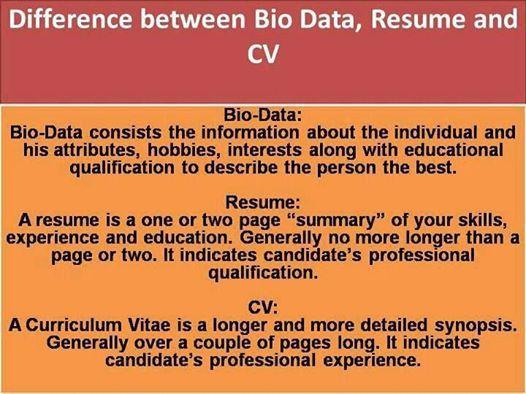 Bio Resume Examples क्या आप जानते हैं Bio Data Resume और Cv में .