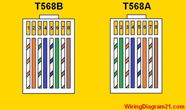 cat 5 wiring diagram color code | house electrical wiring diagram | color  coding, electrical wiring diagram, rj45  pinterest