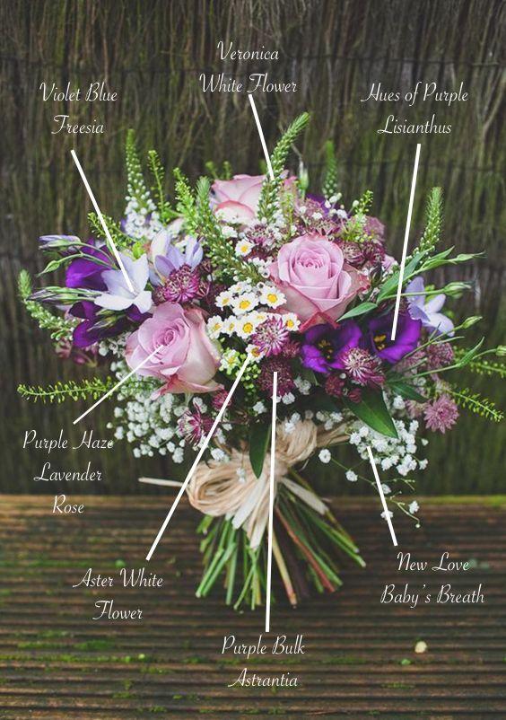FiftyFlowers - Bouquet Breakdown
