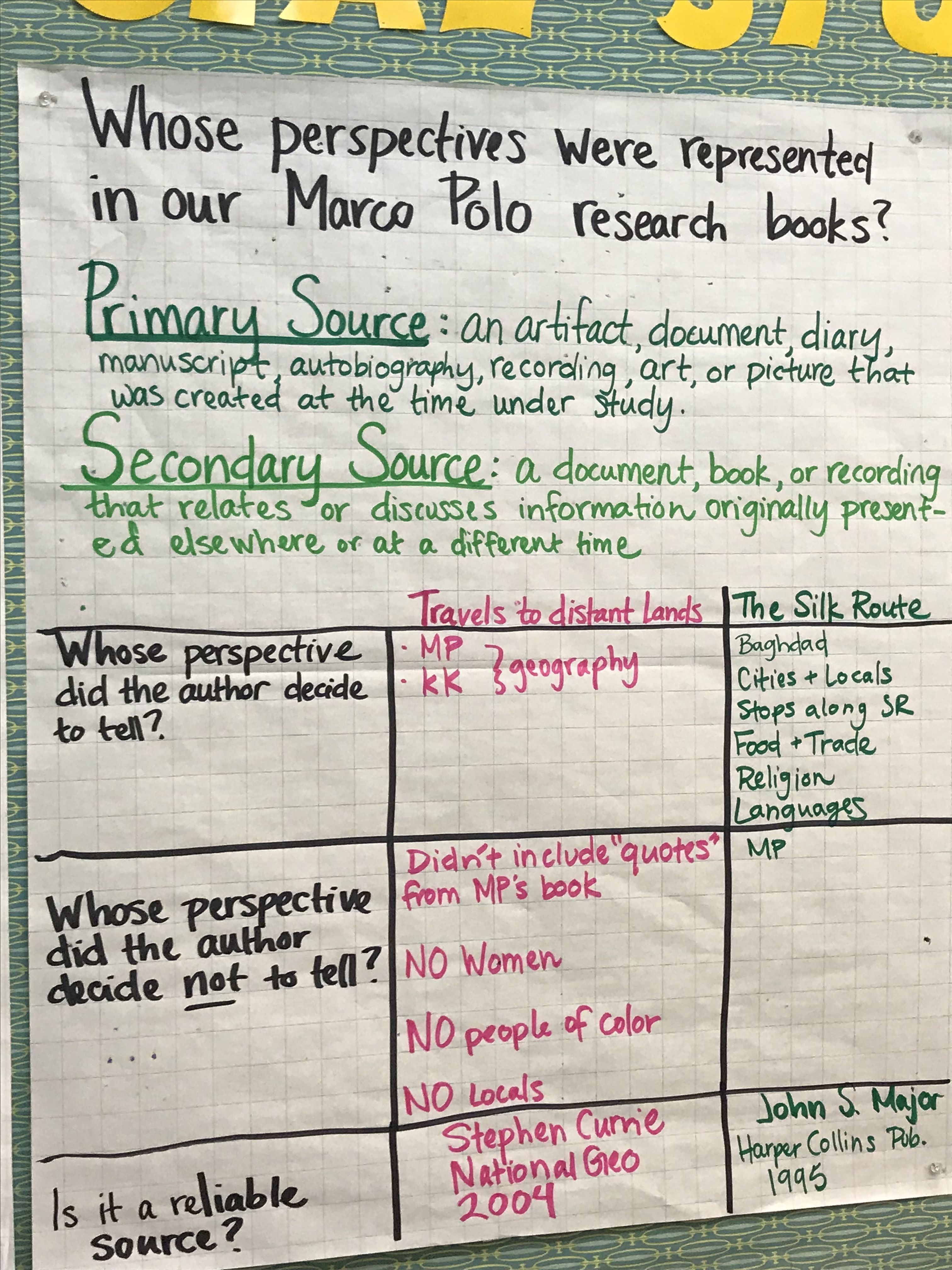 Primary Source Secondary Source Marco Polo