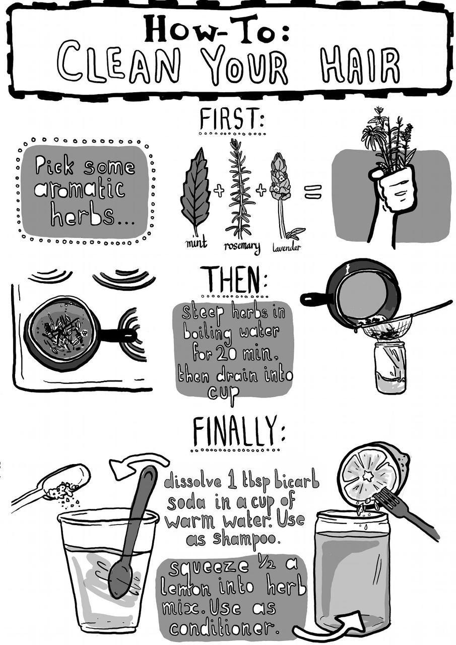 (via blueberrymuffins7, gaggedandcollegebound) - DIzzYmaiden's Foodies & Craftsters