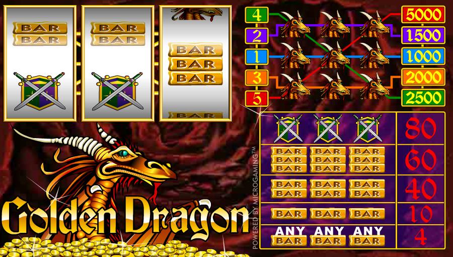 Fortune dragons драконы удачи игровой автомат иван