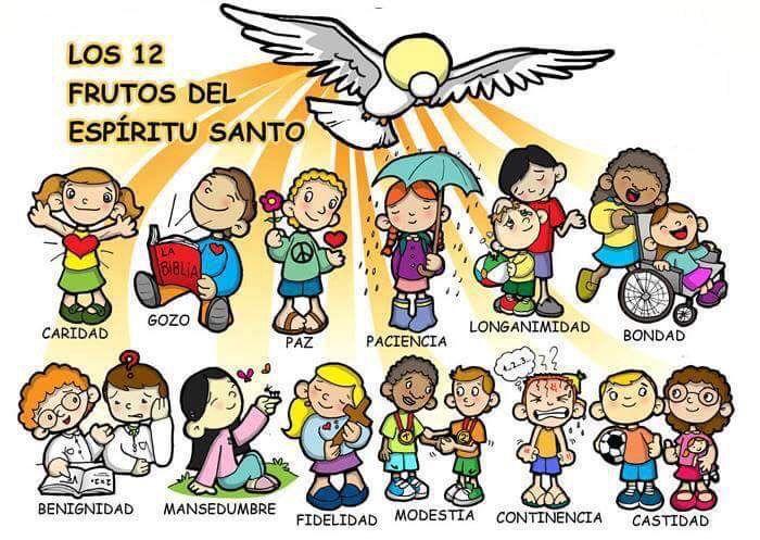 12 Frutos Del Espíritu Santo Dones Del Espiritu Espíritu Santo Catequesis