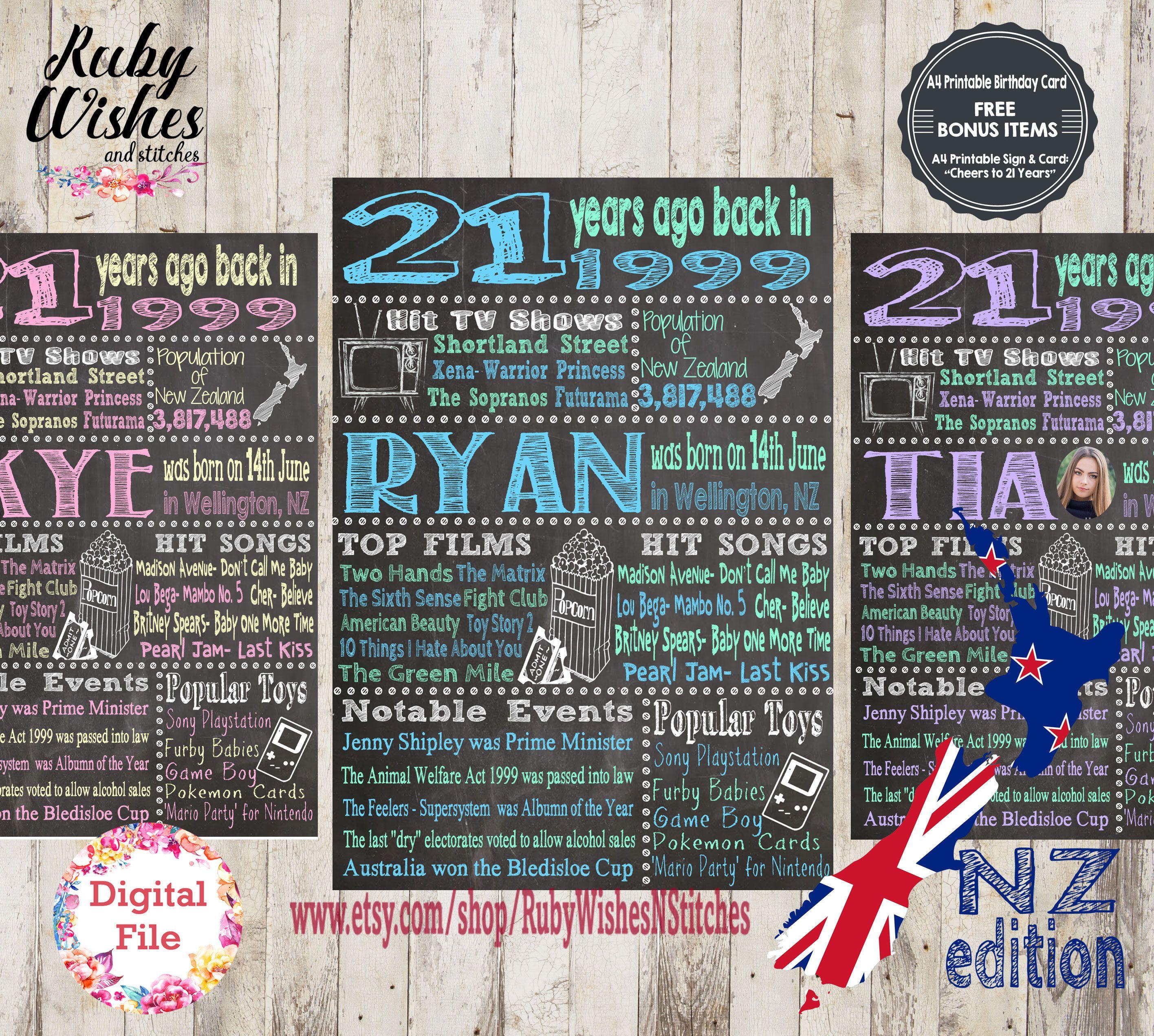 Personalised 21st Birthday 1999 Chalkboard Printable Jpg And Etsy Birthday Card Printable 21st Birthday Birthday Cards