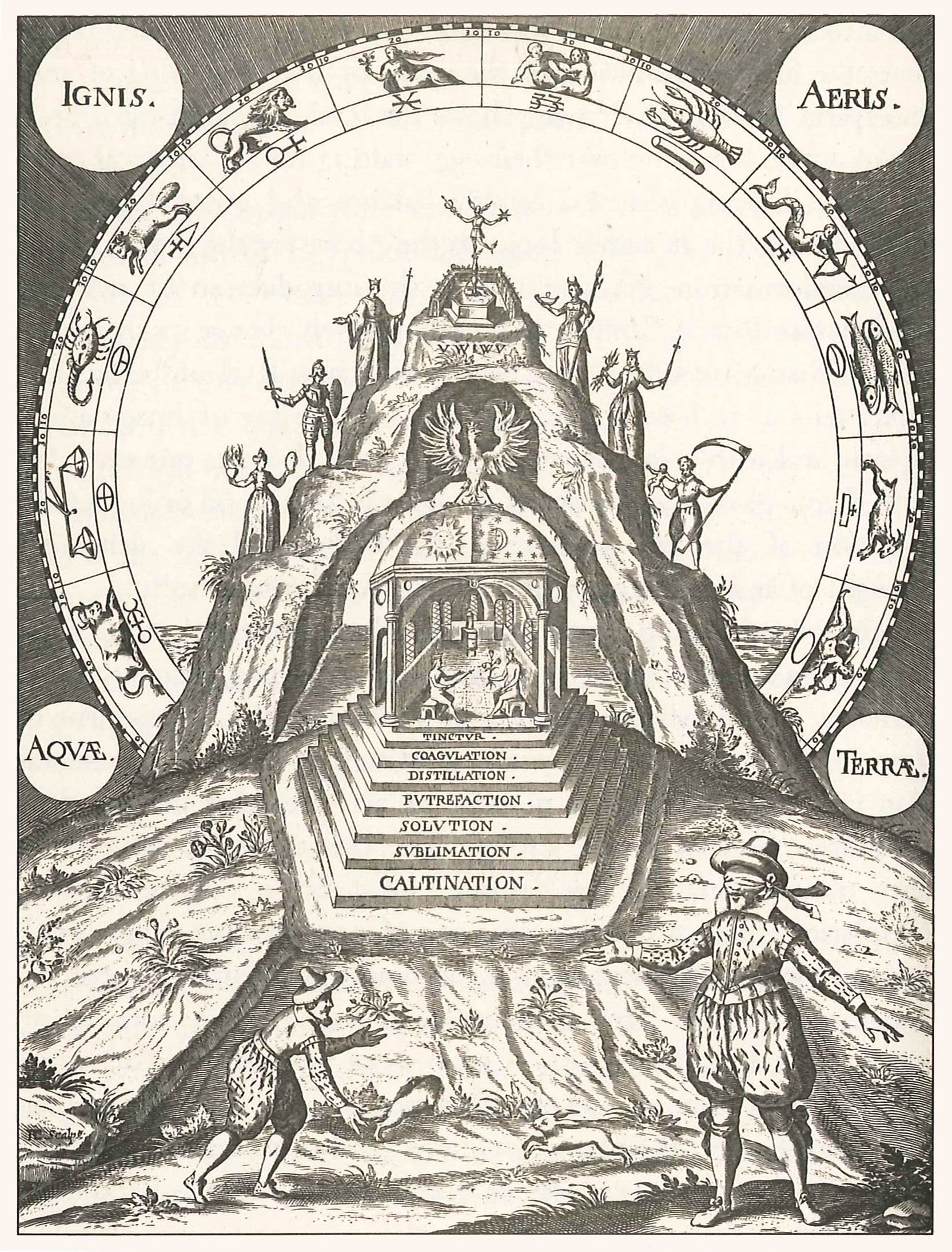 cave of the ancients stefan michelspacher 1616 diagram 3 from cabala spiegel der kunst und natur in alchymia kabbalah mirror of art and nature in  [ 1665 x 2188 Pixel ]