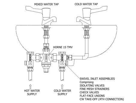 Horne 15 Thermostatic Mixing Valve With Connection For Cold Water