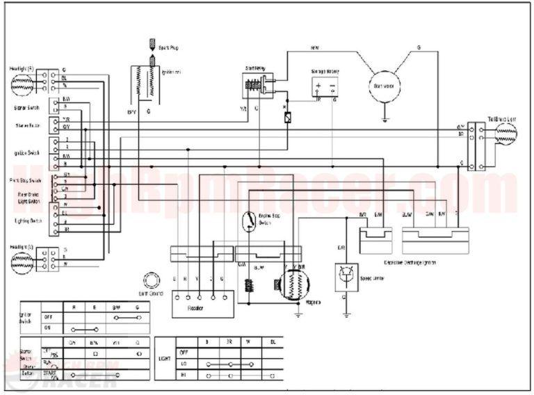 90cc Atv Wiring Diagram Best Of For Chinese 110 90cc Atv Atv Electrical Wiring Diagram