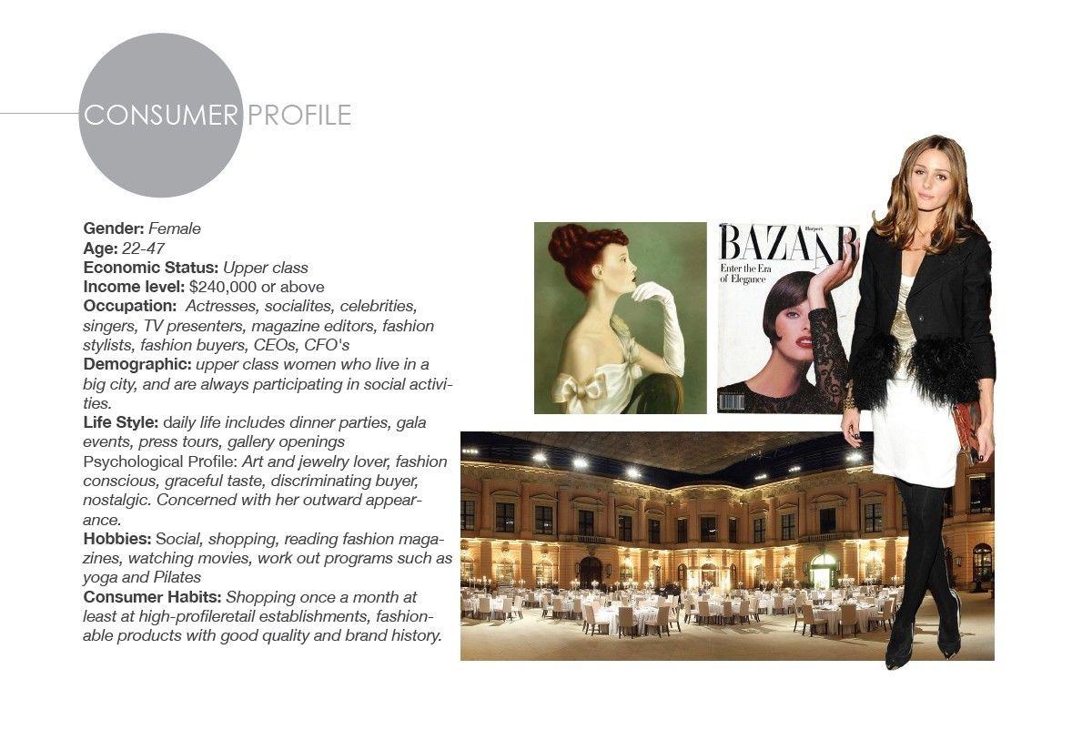 Consumer Profile Fashion Design Portfolio Customer Profile Example Client Profile
