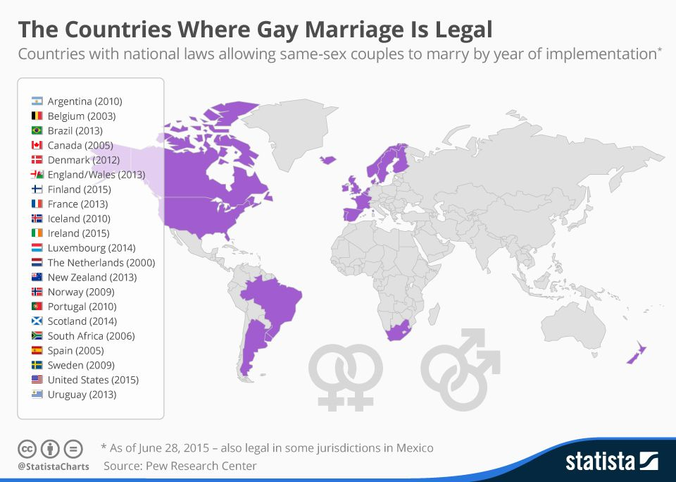 Infographic The Countries Where Gay Marriage Is Legal Statista - new world map infographic image